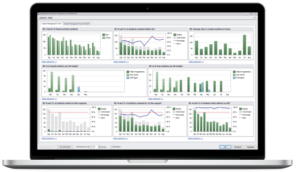 Dashboards inzien in uw Service Management software