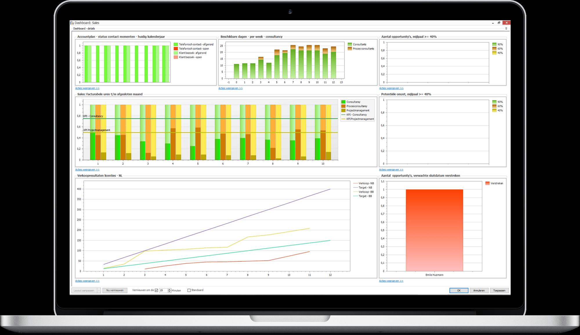 Krijg inzicht in de performance van de service-organisatie met handige dashboards in onze ITSM software.